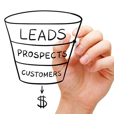 Virtual Sales and Customer Services